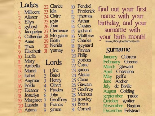 what's your name whats your sign what's your birthday in hd free download